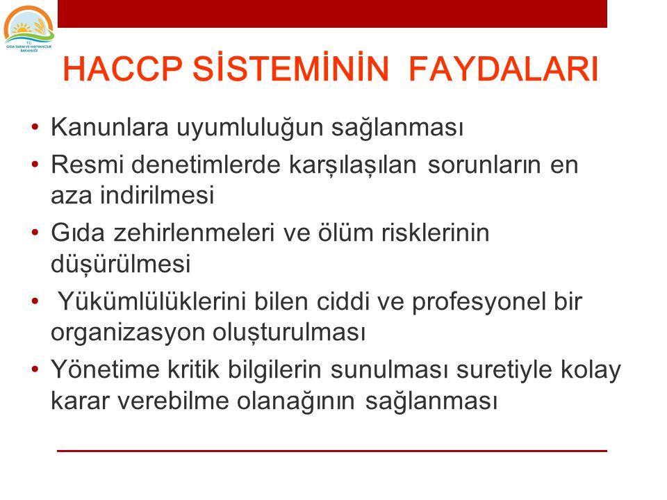 HACCP SİSTEMİNİN FAYDALARI