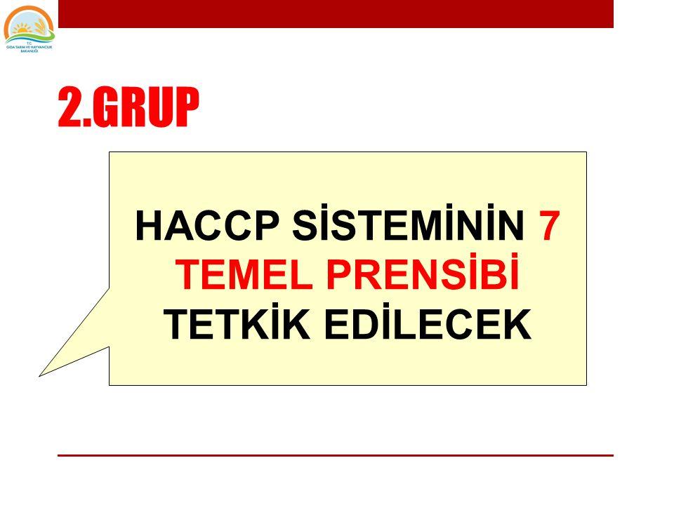 HACCP SİSTEMİNİN 7 TEMEL PRENSİBİ TETKİK EDİLECEK