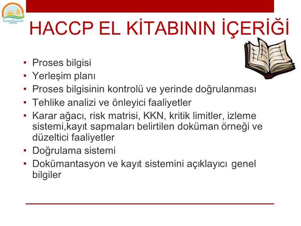 HACCP EL KİTABININ İÇERİĞİ