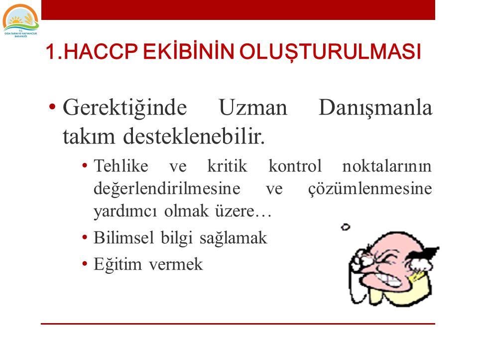 1.HACCP EKİBİNİN OLUŞTURULMASI