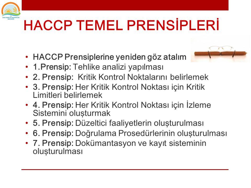 HACCP TEMEL PRENSİPLERİ