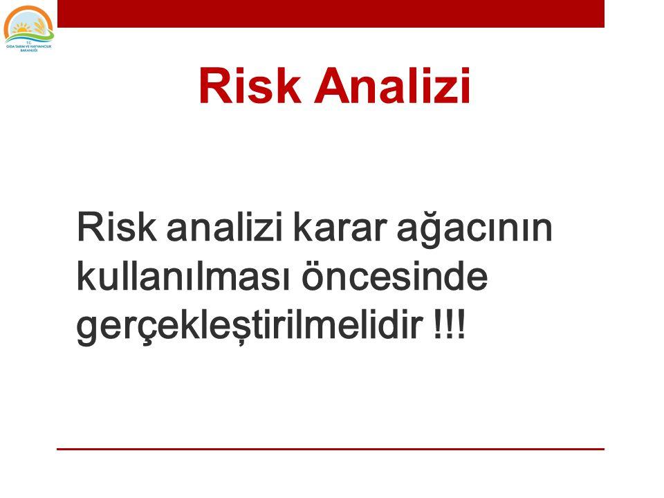 Risk Analizi Risk analizi karar ağacının kullanılması öncesinde gerçekleştirilmelidir !!!