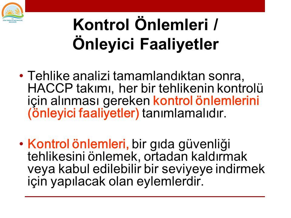 Kontrol Önlemleri / Önleyici Faaliyetler