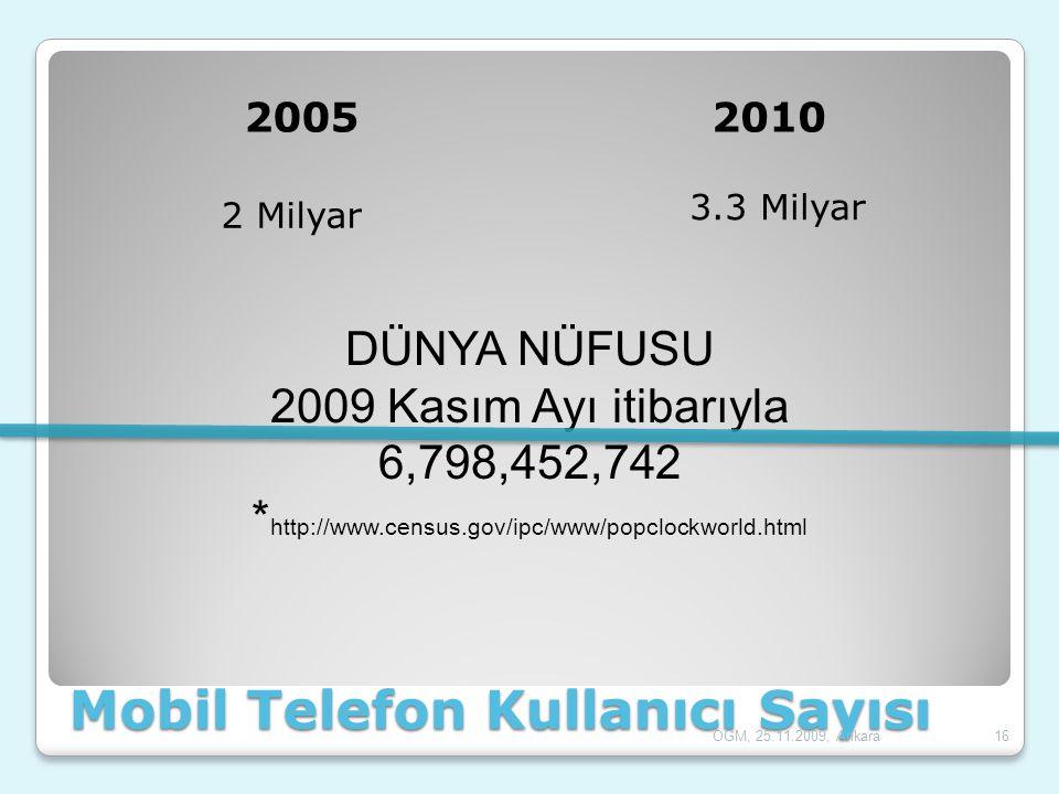 Mobil Telefon Kullanıcı Sayısı