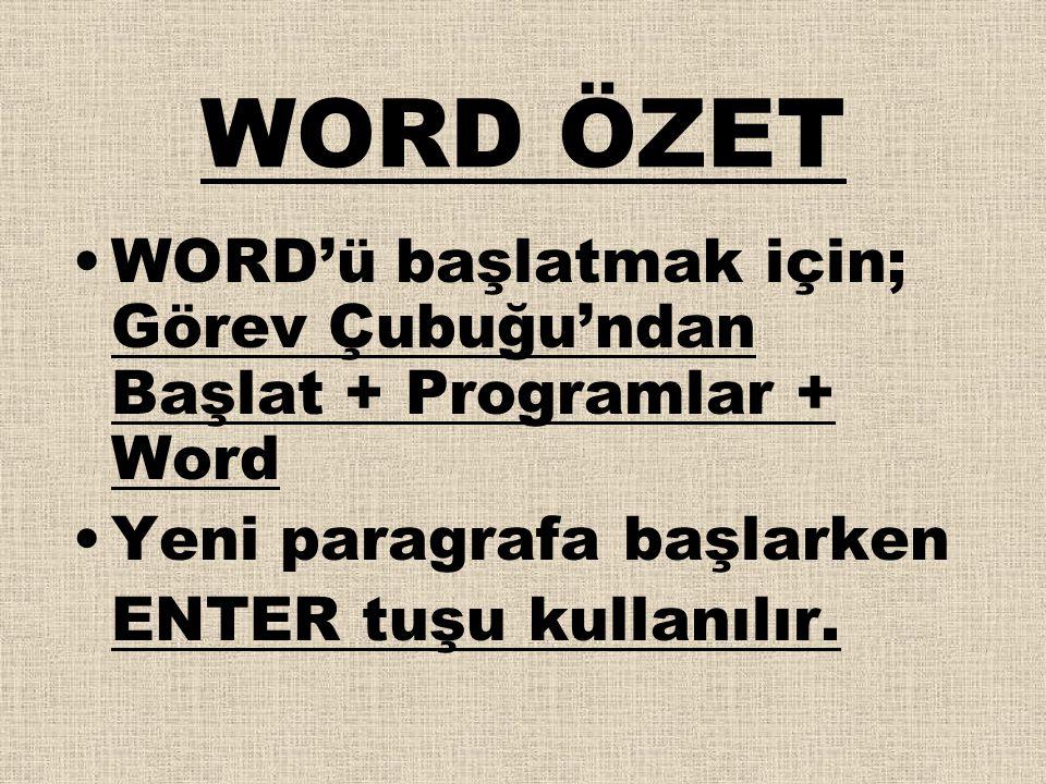 WORD ÖZET WORD'ü başlatmak için; Görev Çubuğu'ndan Başlat + Programlar + Word. Yeni paragrafa başlarken.