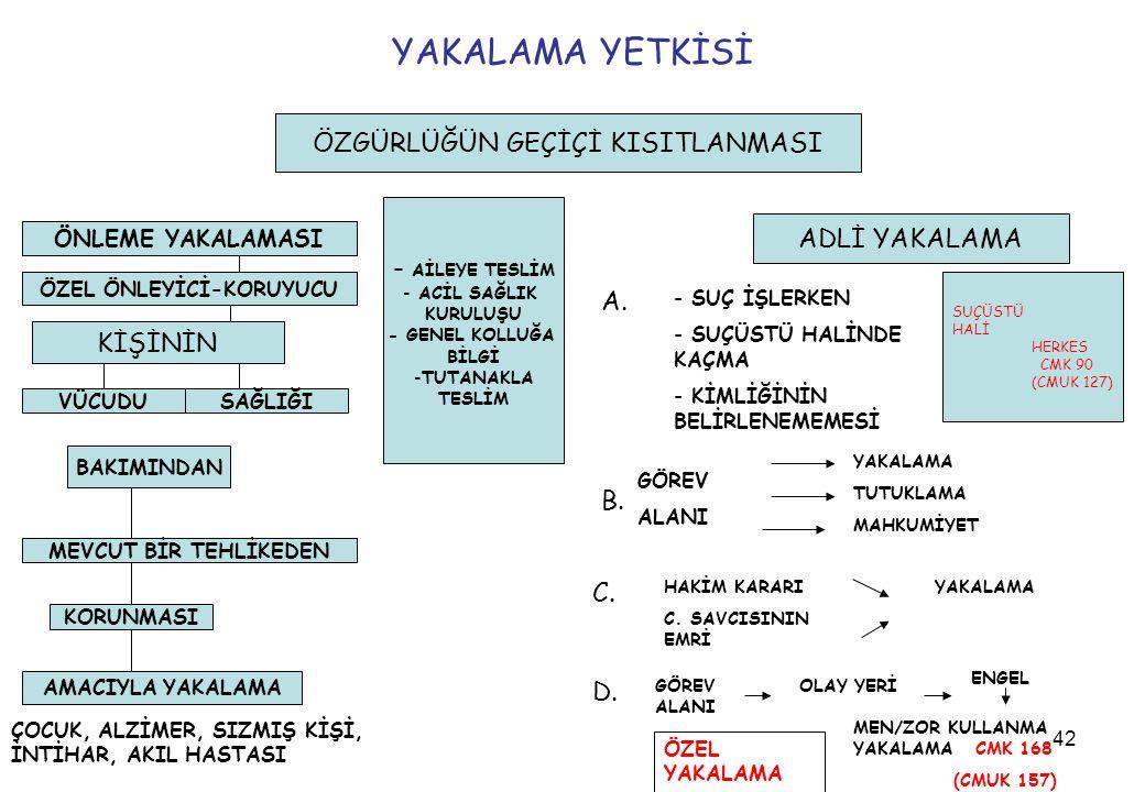 ÖZEL ÖNLEYİCİ-KORUYUCU