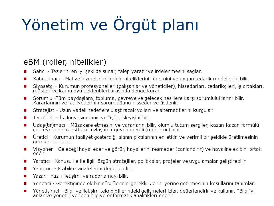 Yönetim ve Örgüt planı eBM (roller, nitelikler)