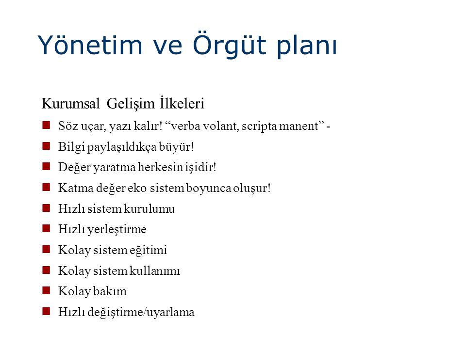 Yönetim ve Örgüt planı Kurumsal Gelişim İlkeleri
