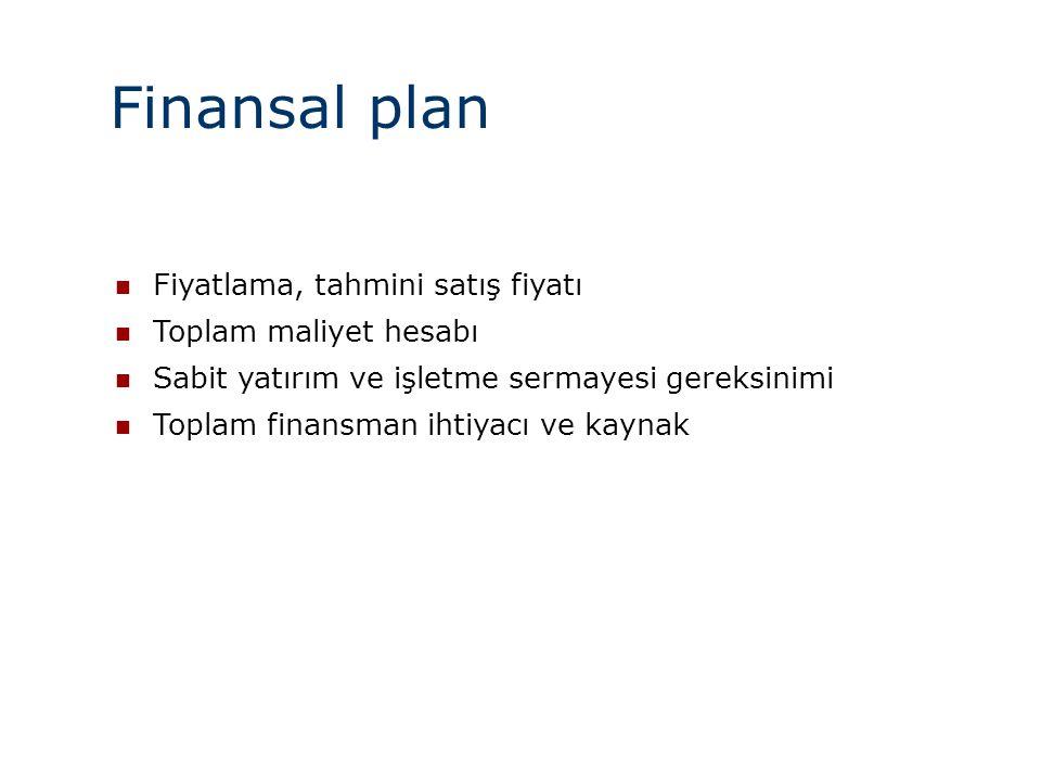 Finansal plan Fiyatlama, tahmini satış fiyatı Toplam maliyet hesabı