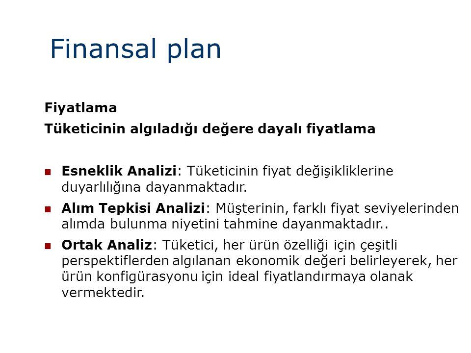 Finansal plan Fiyatlama Tüketicinin algıladığı değere dayalı fiyatlama