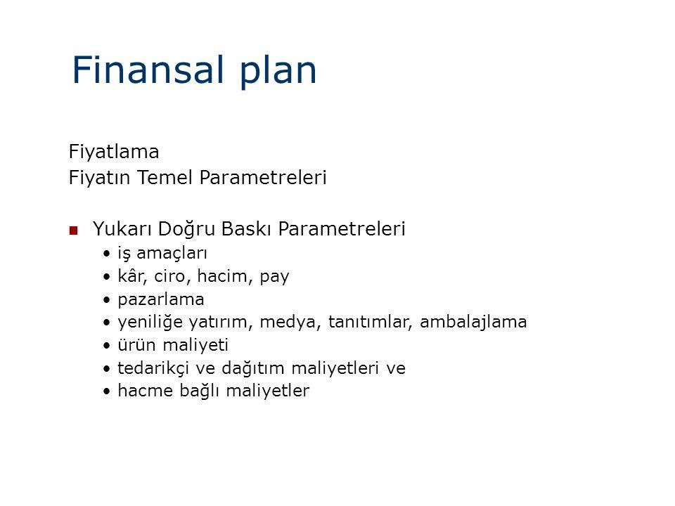 Finansal plan Fiyatlama Fiyatın Temel Parametreleri