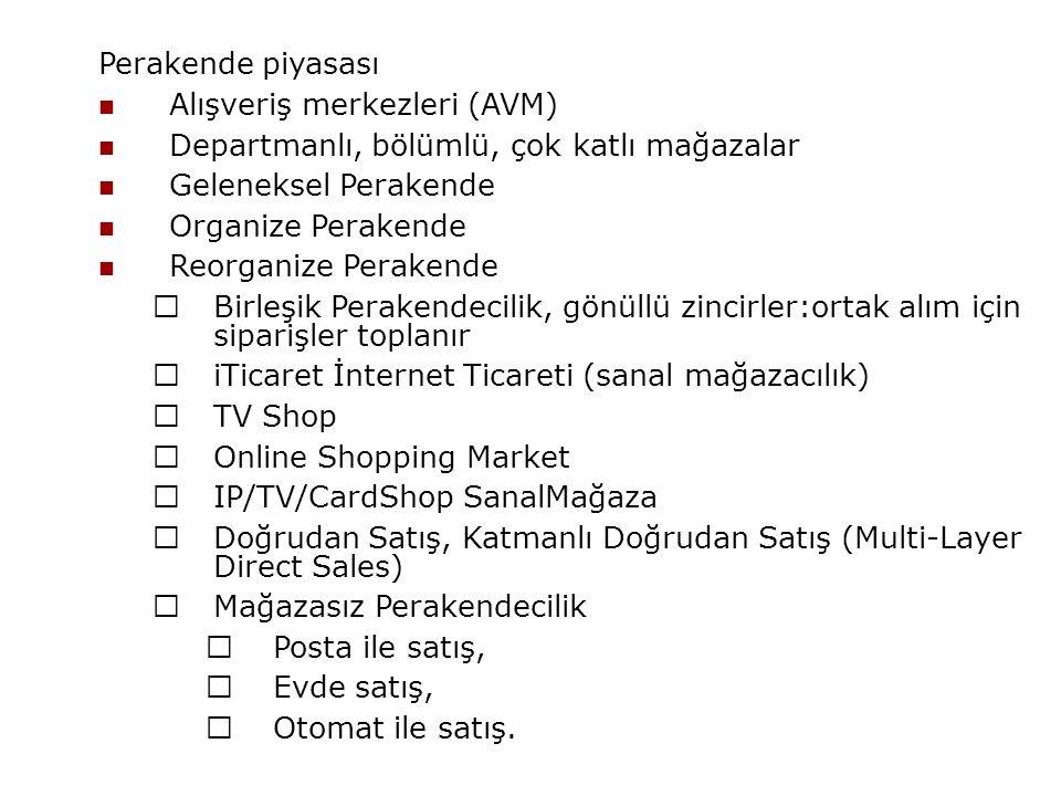 Alışveriş merkezleri (AVM) Departmanlı, bölümlü, çok katlı mağazalar