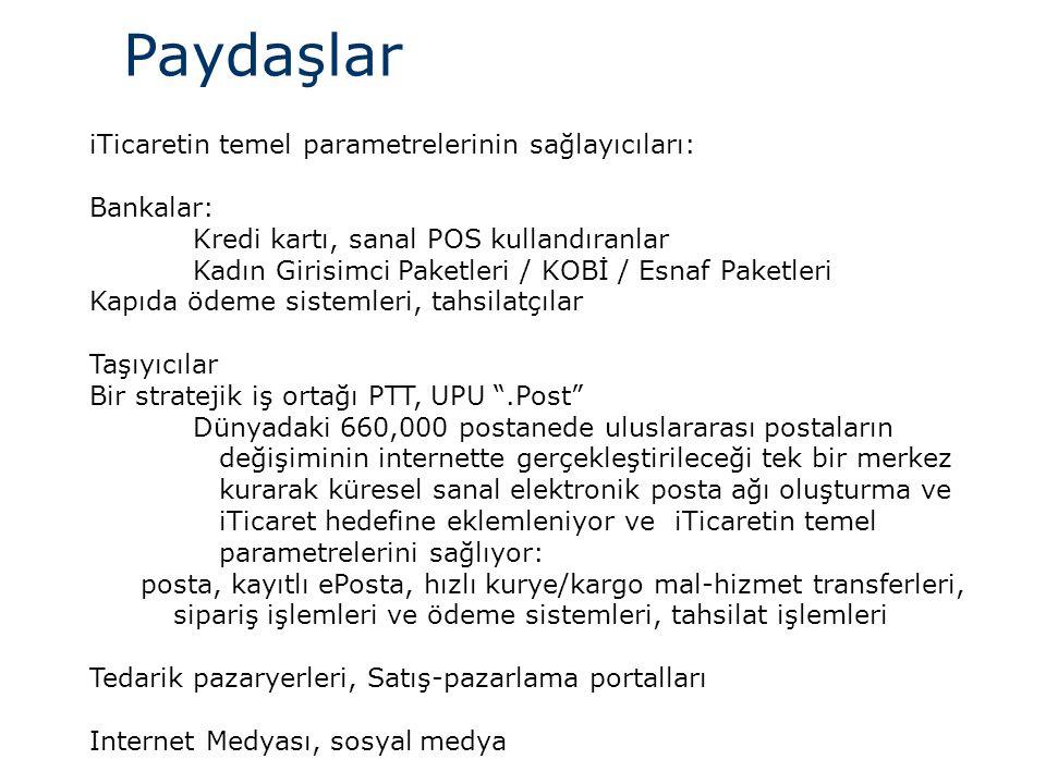 Paydaşlar iTicaretin temel parametrelerinin sağlayıcıları: Bankalar: