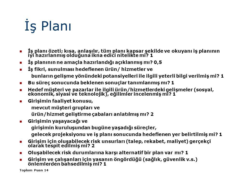 İş Planı İş planı özeti; kısa, anlaşılır, tüm planı kapsar şekilde ve okuyanı iş planının iyi hazırlanmış olduğuna ikna edici nitelikte mi 1.