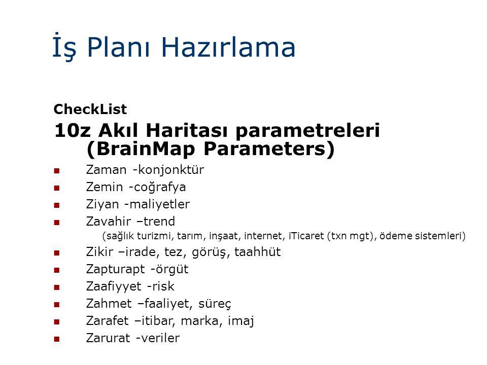 İş Planı Hazırlama CheckList. 10z Akıl Haritası parametreleri (BrainMap Parameters) Zaman -konjonktür.