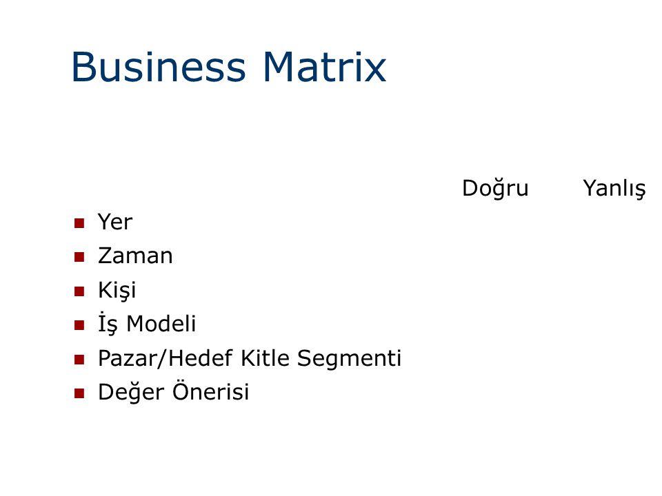 Business Matrix Doğru Yanlış Yer Zaman Kişi İş Modeli