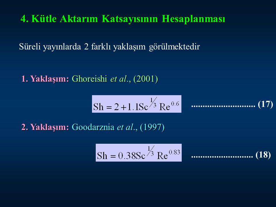 4. Kütle Aktarım Katsayısının Hesaplanması
