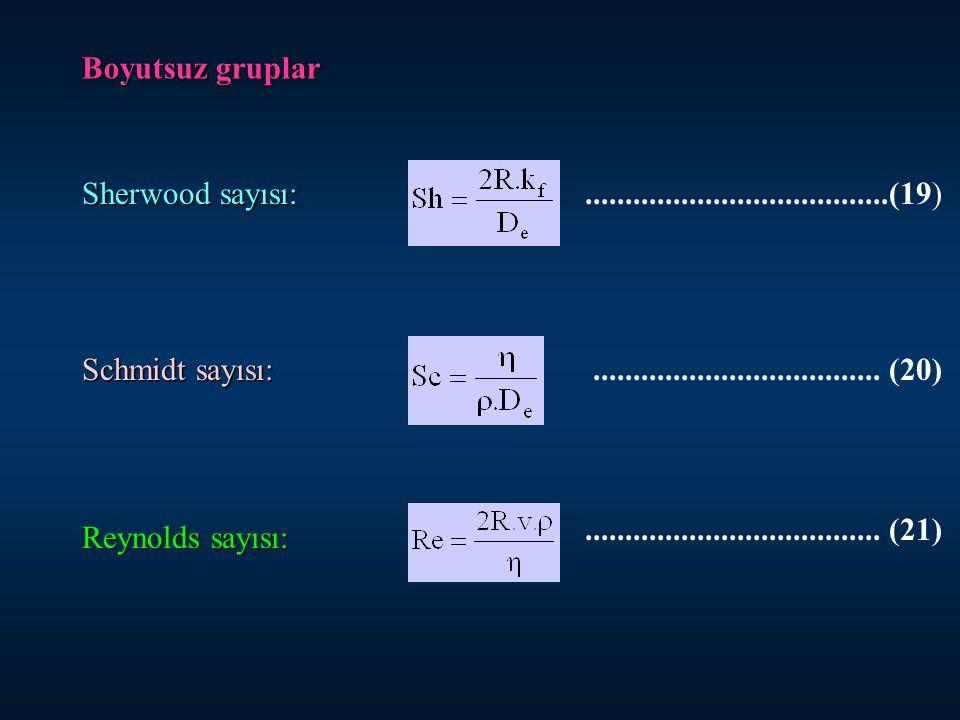 Boyutsuz gruplar Sherwood sayısı: ......................................(19) Schmidt sayısı: .................................... (20)