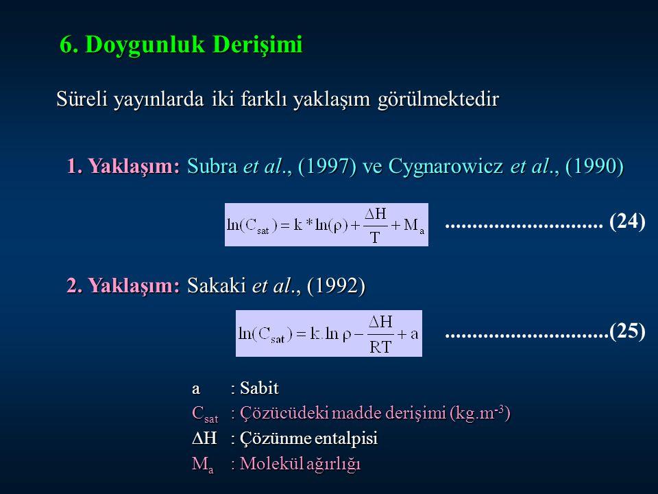 6. Doygunluk Derişimi Süreli yayınlarda iki farklı yaklaşım görülmektedir. 1. Yaklaşım: Subra et al., (1997) ve Cygnarowicz et al., (1990)