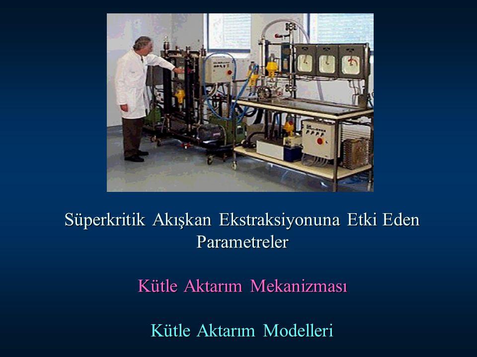 Süperkritik Akışkan Ekstraksiyonuna Etki Eden Parametreler Kütle Aktarım Mekanizması Kütle Aktarım Modelleri