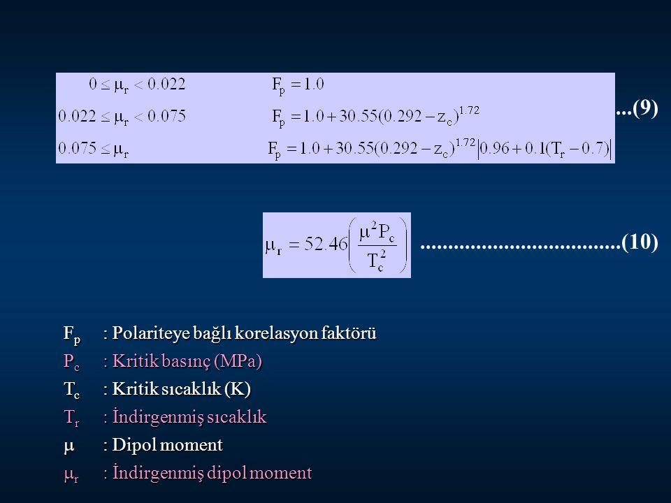 .............(9) ....................................(10) Fp : Polariteye bağlı korelasyon faktörü.