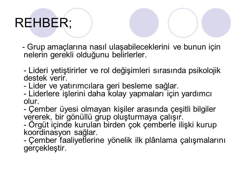 REHBER;