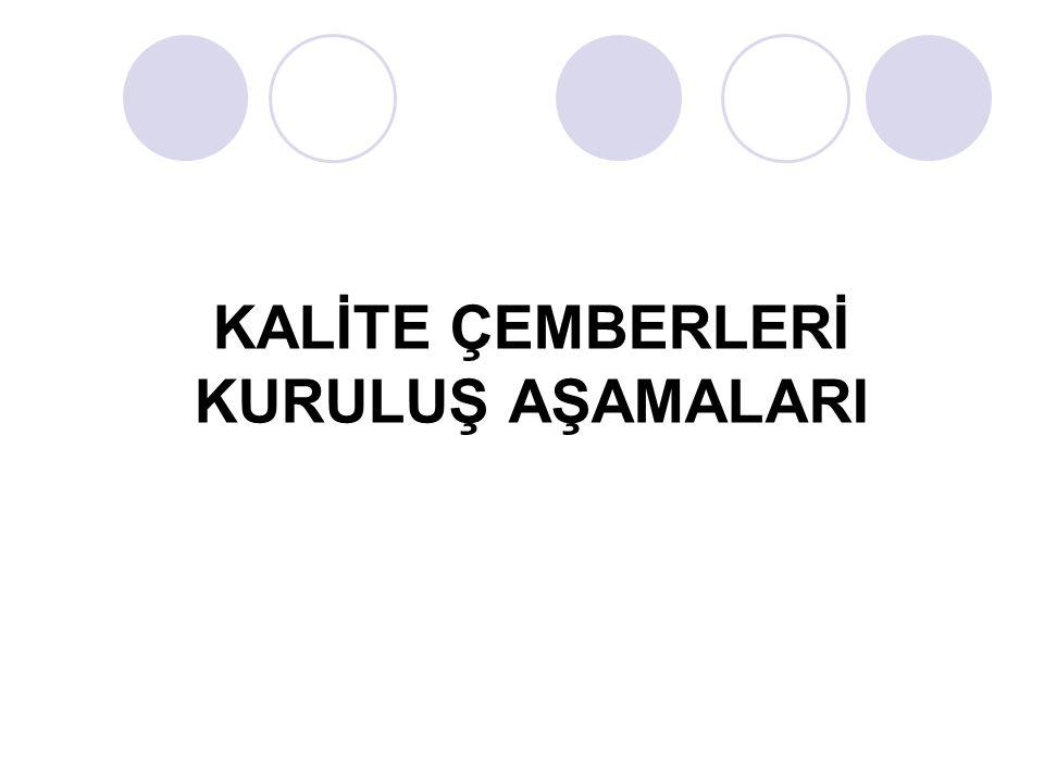 KALİTE ÇEMBERLERİ KURULUŞ AŞAMALARI