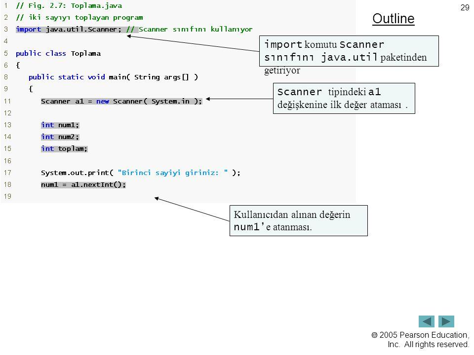 Outline import komutu Scanner sınıfını java.util paketinden getiriyor