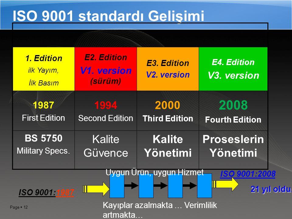ISO 9001 standardı Gelişimi
