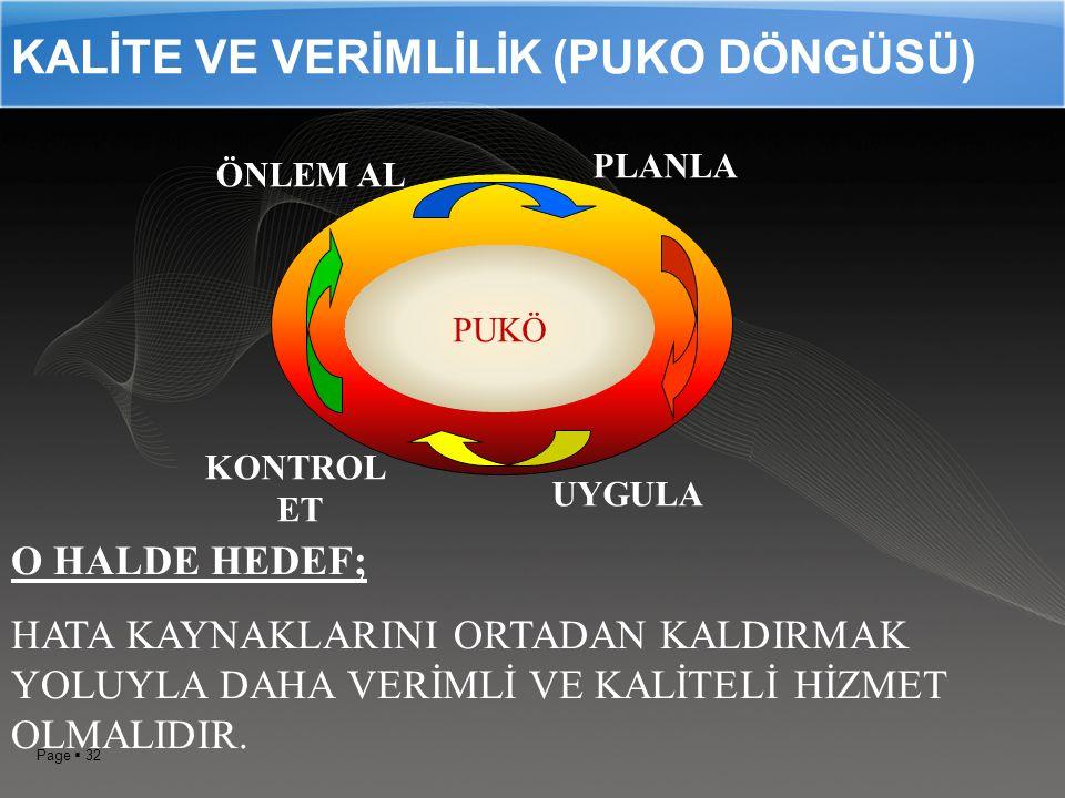 KALİTE VE VERİMLİLİK (PUKO DÖNGÜSÜ)