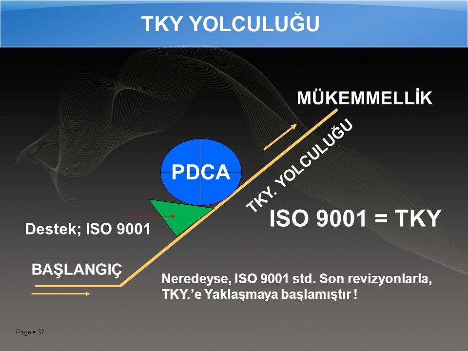 ISO 9001 = TKY TKY YOLCULUĞU PDCA MÜKEMMELLİK TKY. YOLCULUĞU