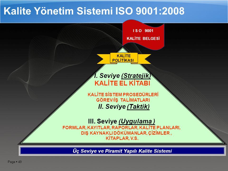Kalite Yönetim Sistemi ISO 9001:2008
