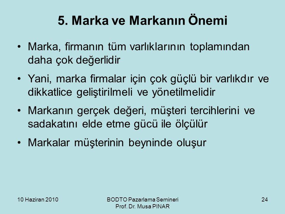 5. Marka ve Markanın Önemi