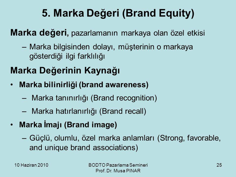 5. Marka Değeri (Brand Equity)