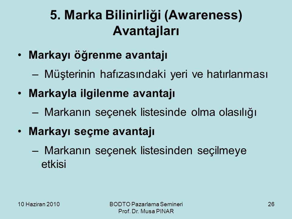 5. Marka Bilinirliği (Awareness) Avantajları