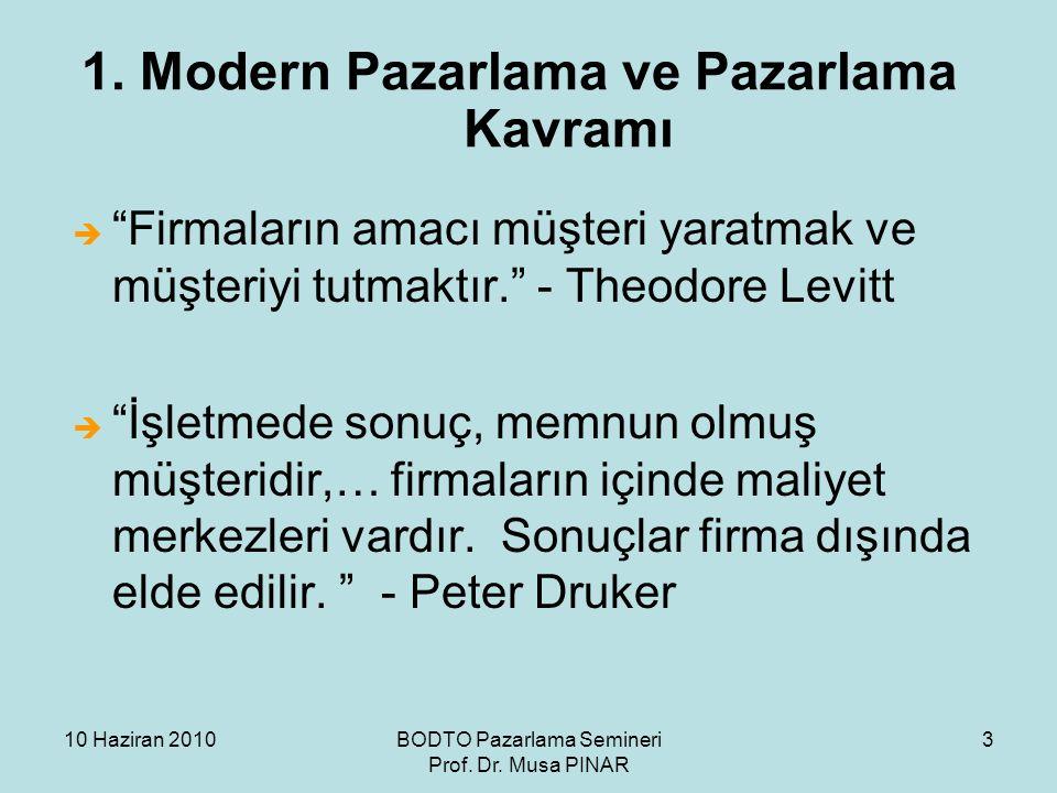 1. Modern Pazarlama ve Pazarlama Kavramı