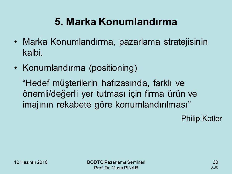 BODTO Pazarlama Semineri Prof. Dr. Musa PINAR
