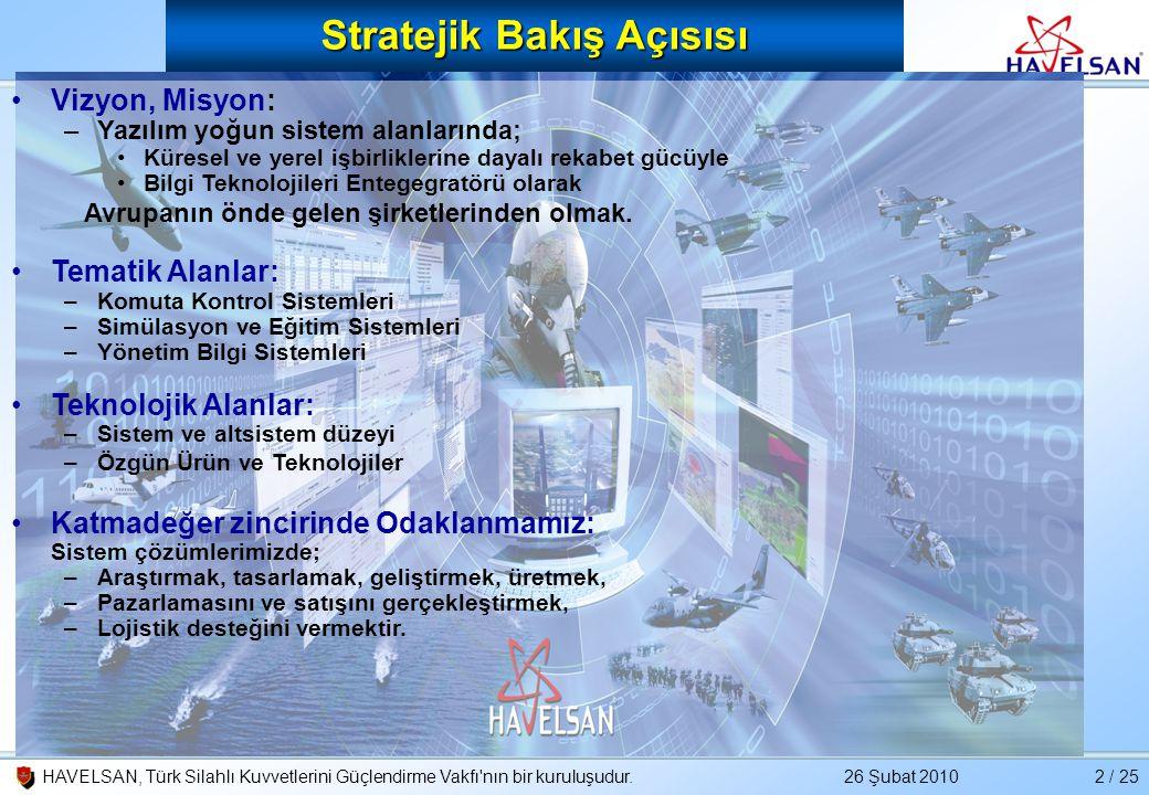 Stratejik Bakış Açısısı