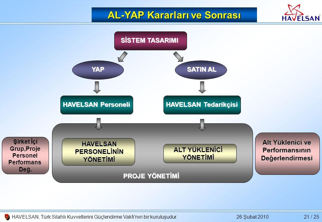 AL-YAP Kararları ve Sonrası