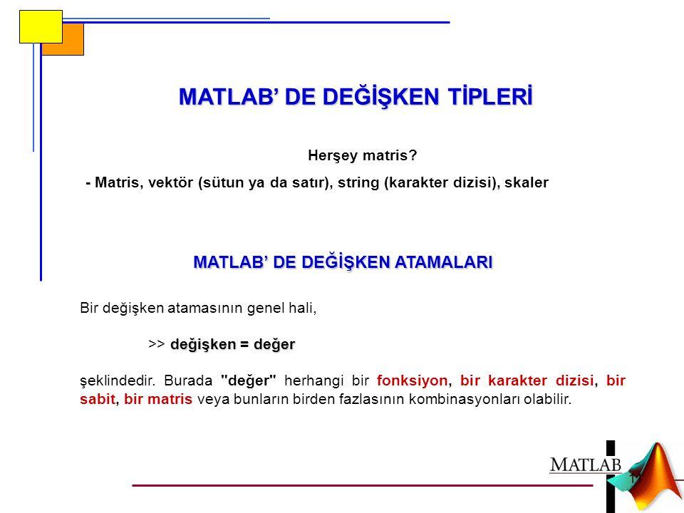 MATLAB' DE DEĞİŞKEN TİPLERİ