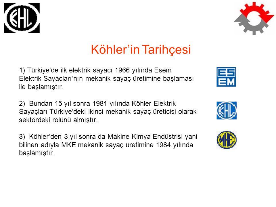 Köhler'in Tarihçesi 1) Türkiye'de ilk elektrik sayacı 1966 yılında Esem. Elektrik Sayaçları'nın mekanik sayaç üretimine başlaması.
