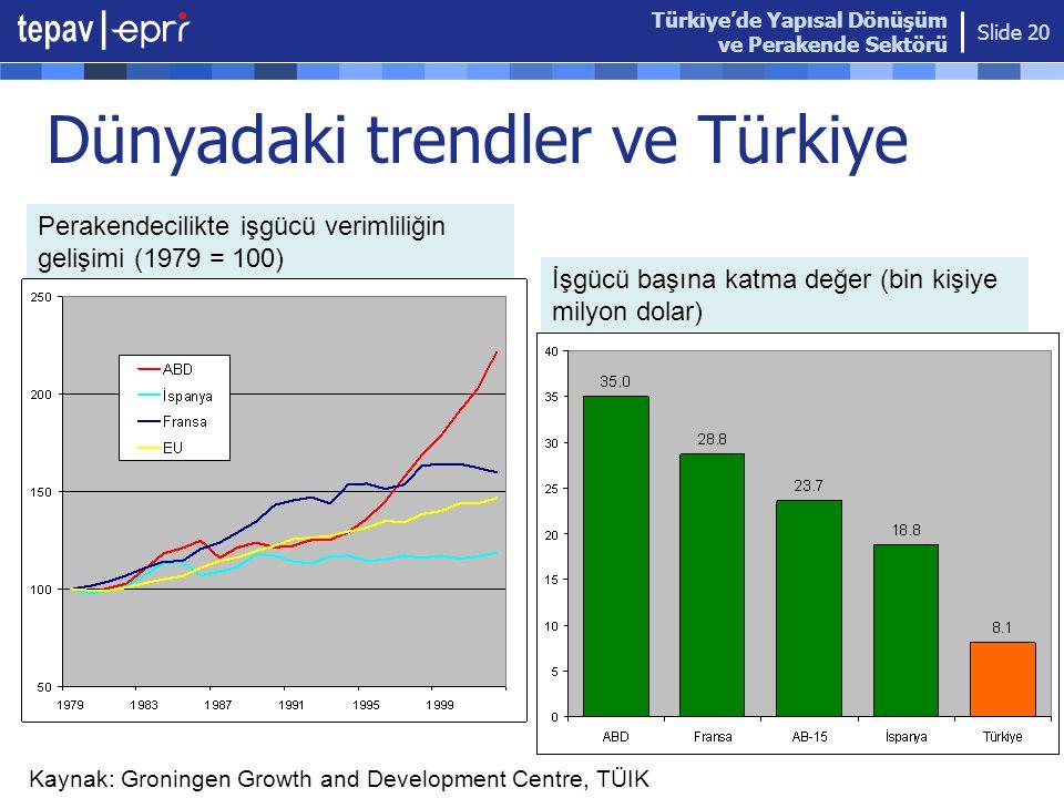 Dünyadaki trendler ve Türkiye