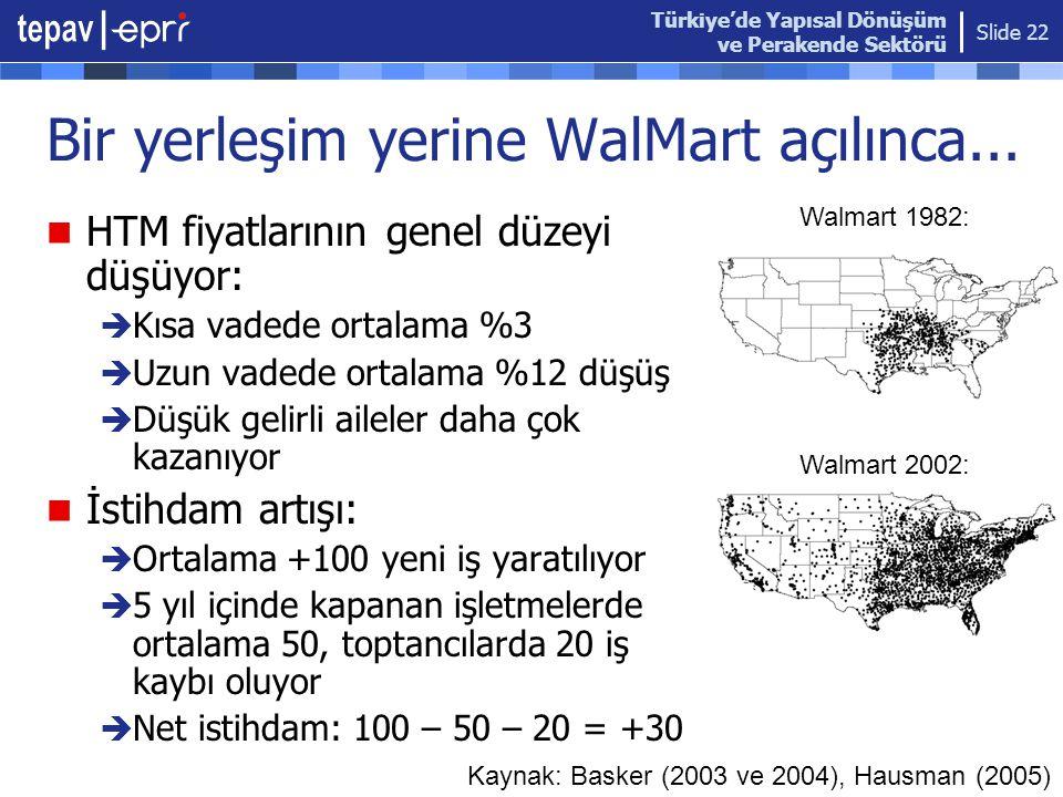 Bir yerleşim yerine WalMart açılınca...