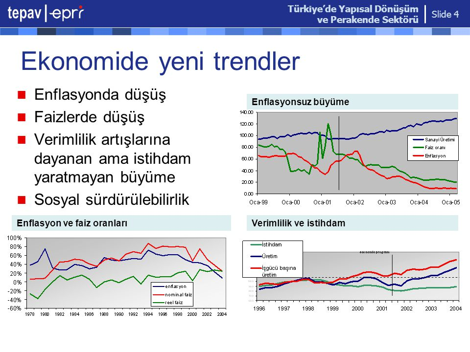 Ekonomide yeni trendler
