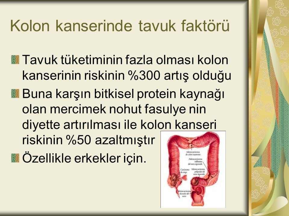 Kolon kanserinde tavuk faktörü