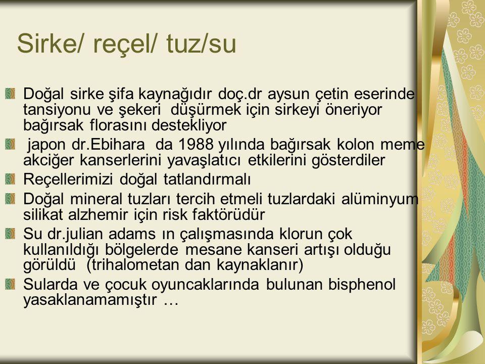 Sirke/ reçel/ tuz/su