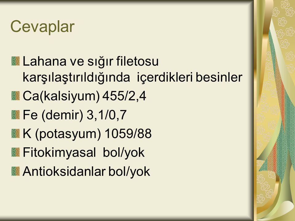 Cevaplar Lahana ve sığır filetosu karşılaştırıldığında içerdikleri besinler. Ca(kalsiyum) 455/2,4.