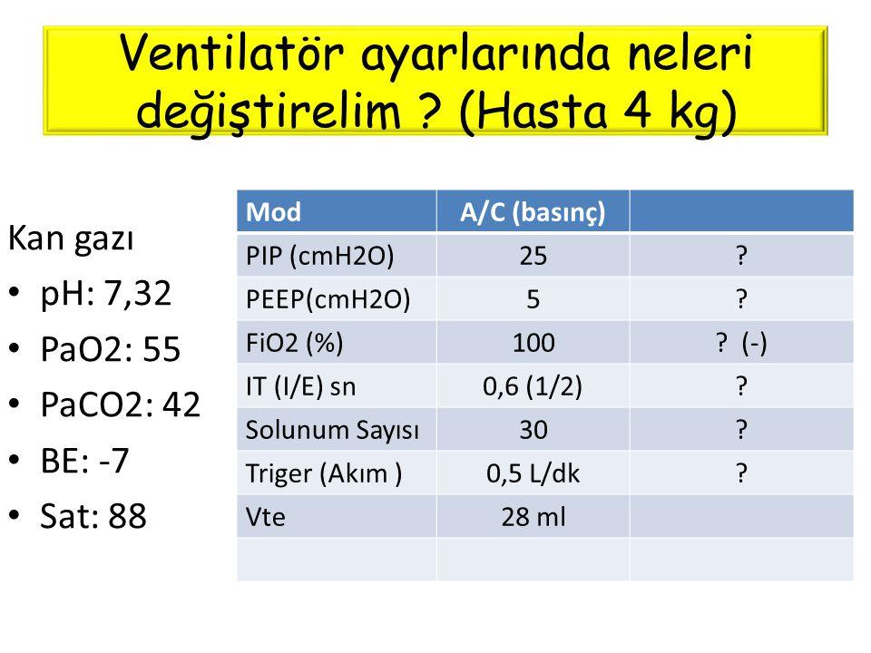 Ventilatör ayarlarında neleri değiştirelim (Hasta 4 kg)