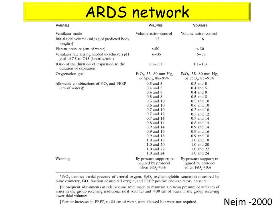 ARDS network Nejm -2000