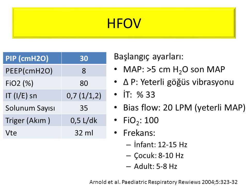 HFOV Başlangıç ayarları: MAP: >5 cm H2O son MAP